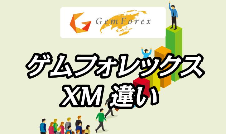 """ゲムフォレックスとXMの違いとは?<span class=""""pt_splitter pt_splitter-1"""">いろいろな角度から徹底比較!</span>"""